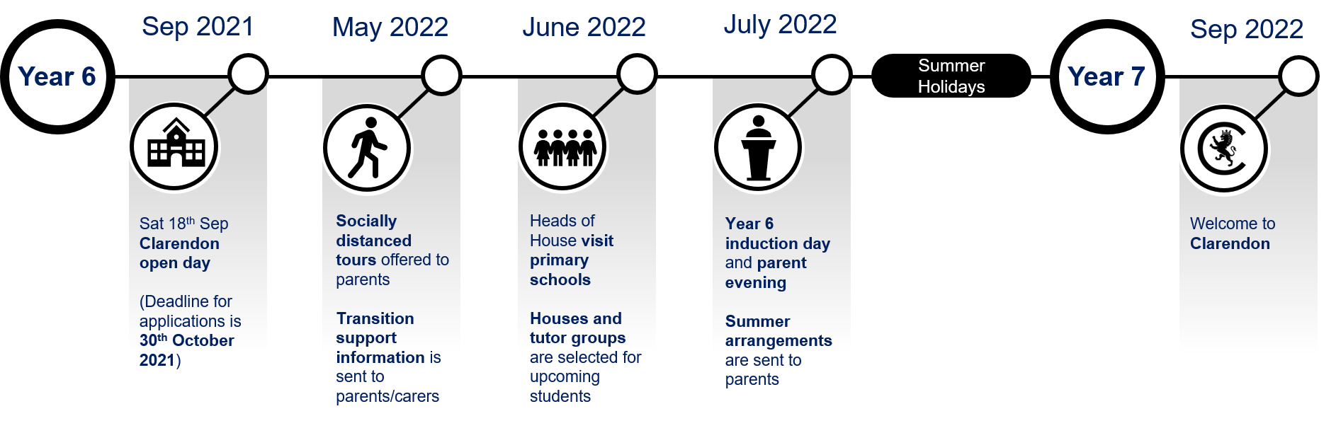 Transition overview picture